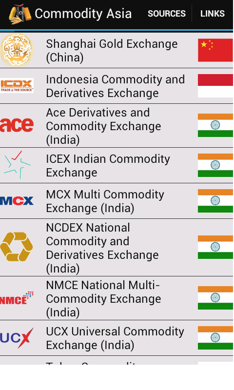 Forex association of india dubai