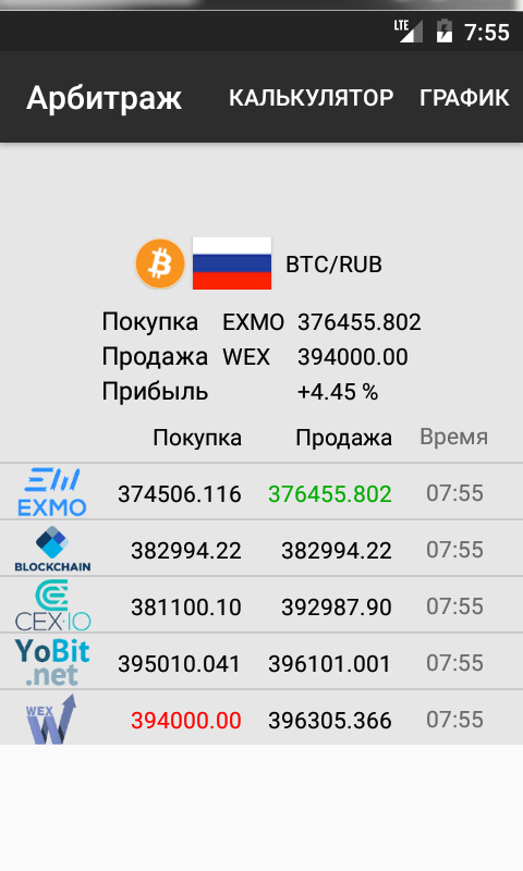 Cryptocurrency5-ru.png