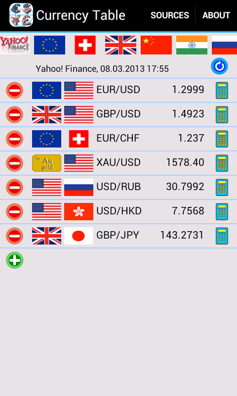 CurrencyTable1.png